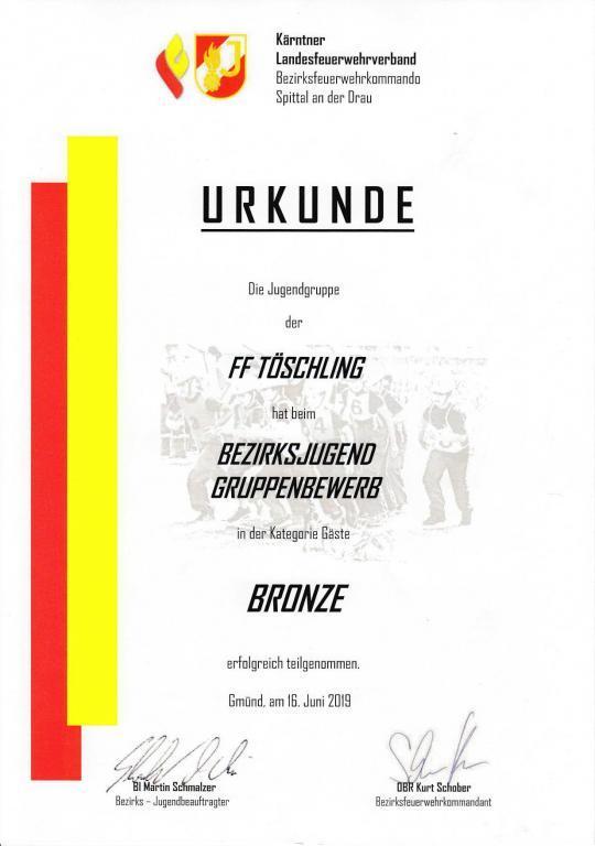 2019-07-16-Bezirksjugenbewerb-Gmünd-Gruppe